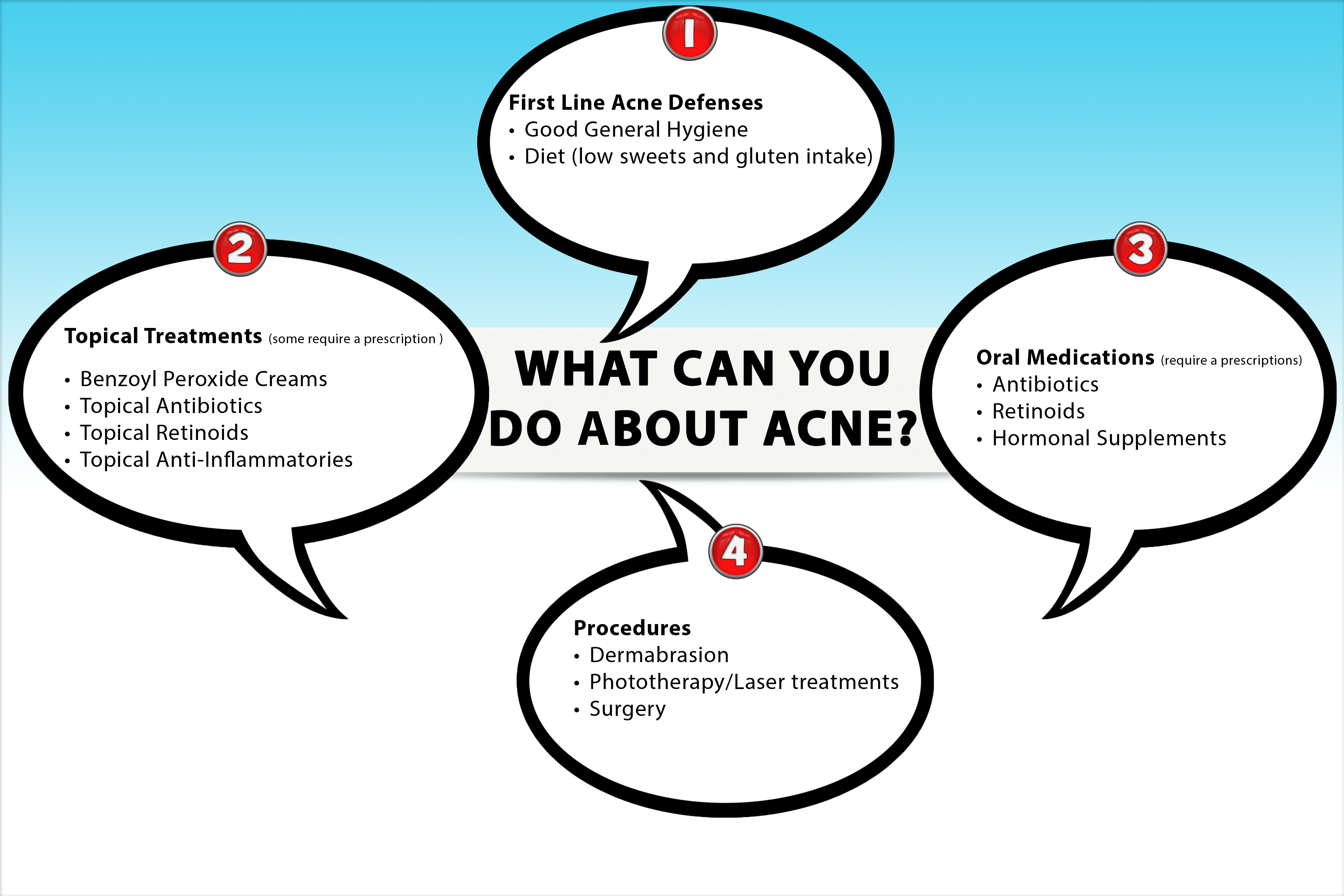 Is_there_just_one_best_acne_treatment_infographic