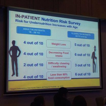 In patient nutrition risk survey