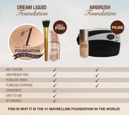 Maybelline Dream Liquid Foundation vs. Airbrush