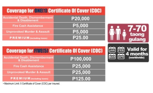cebuana lhuillier insurances