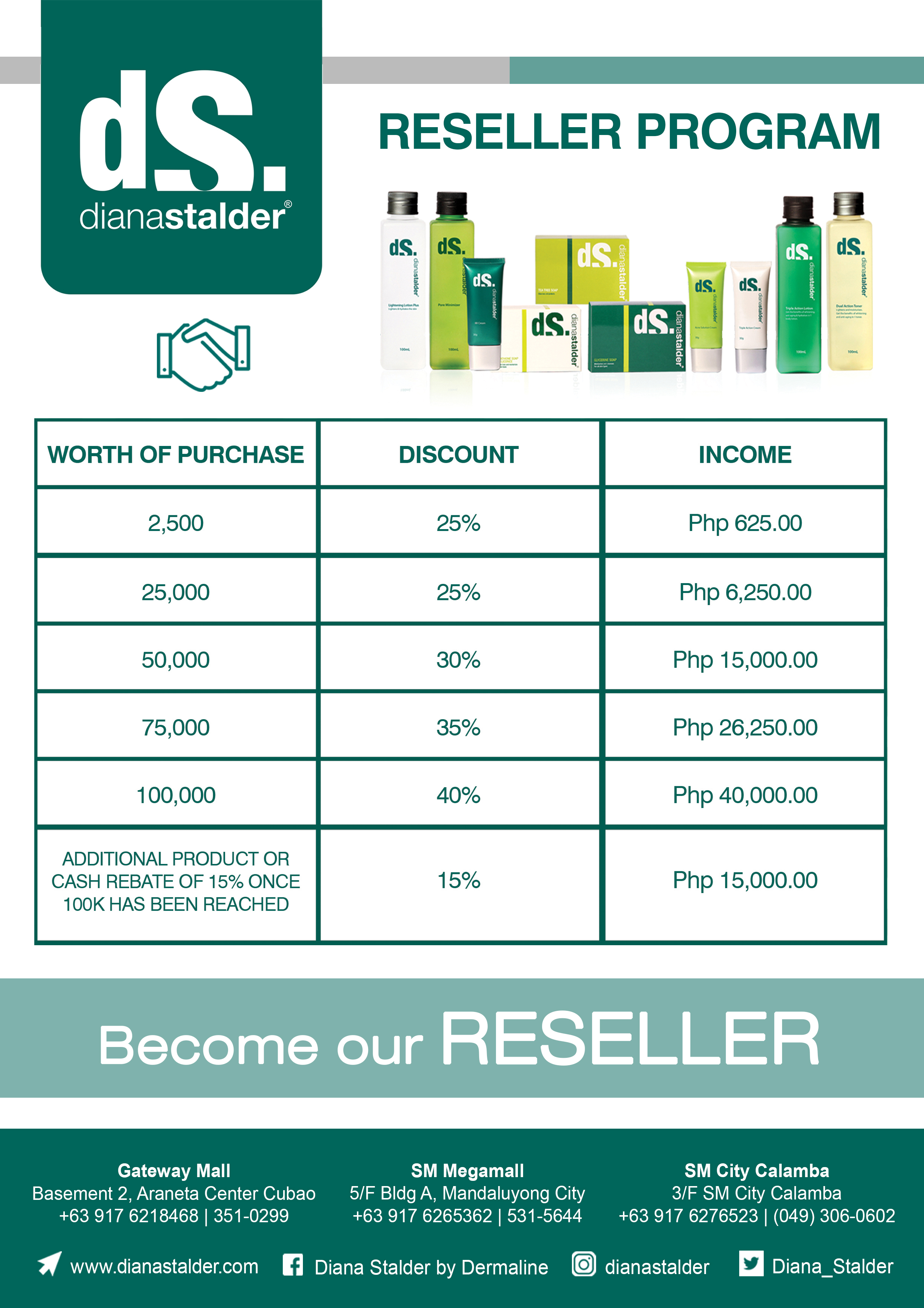 Diana Stalder Reseller Program